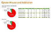 report_opiate
